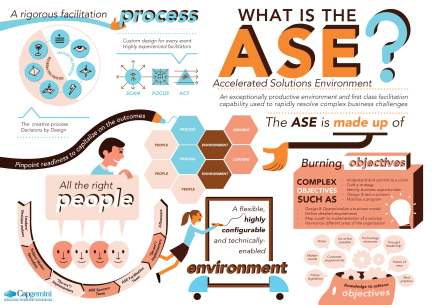 what_is_the_ase